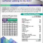 Sodium in Soft Water Info